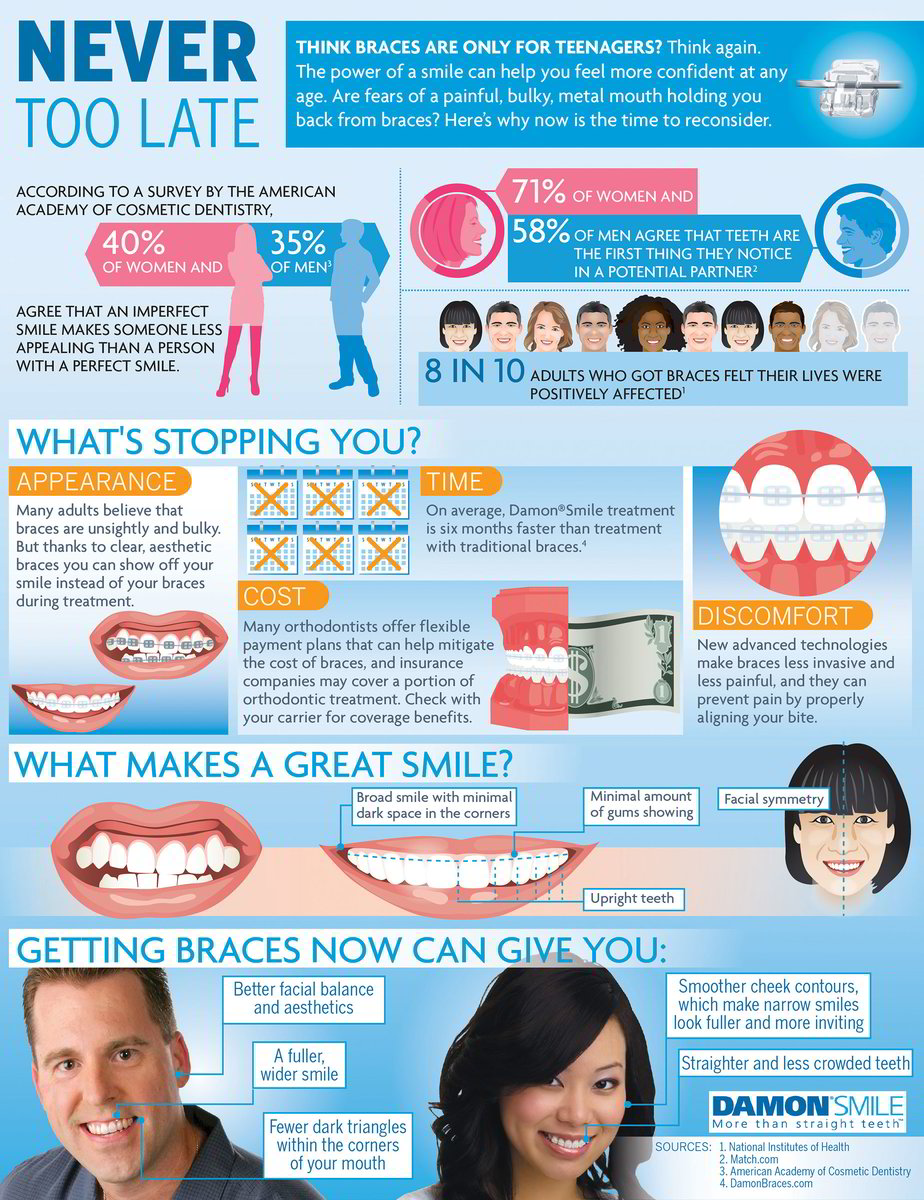 clear braces for adults in Mckinney TX