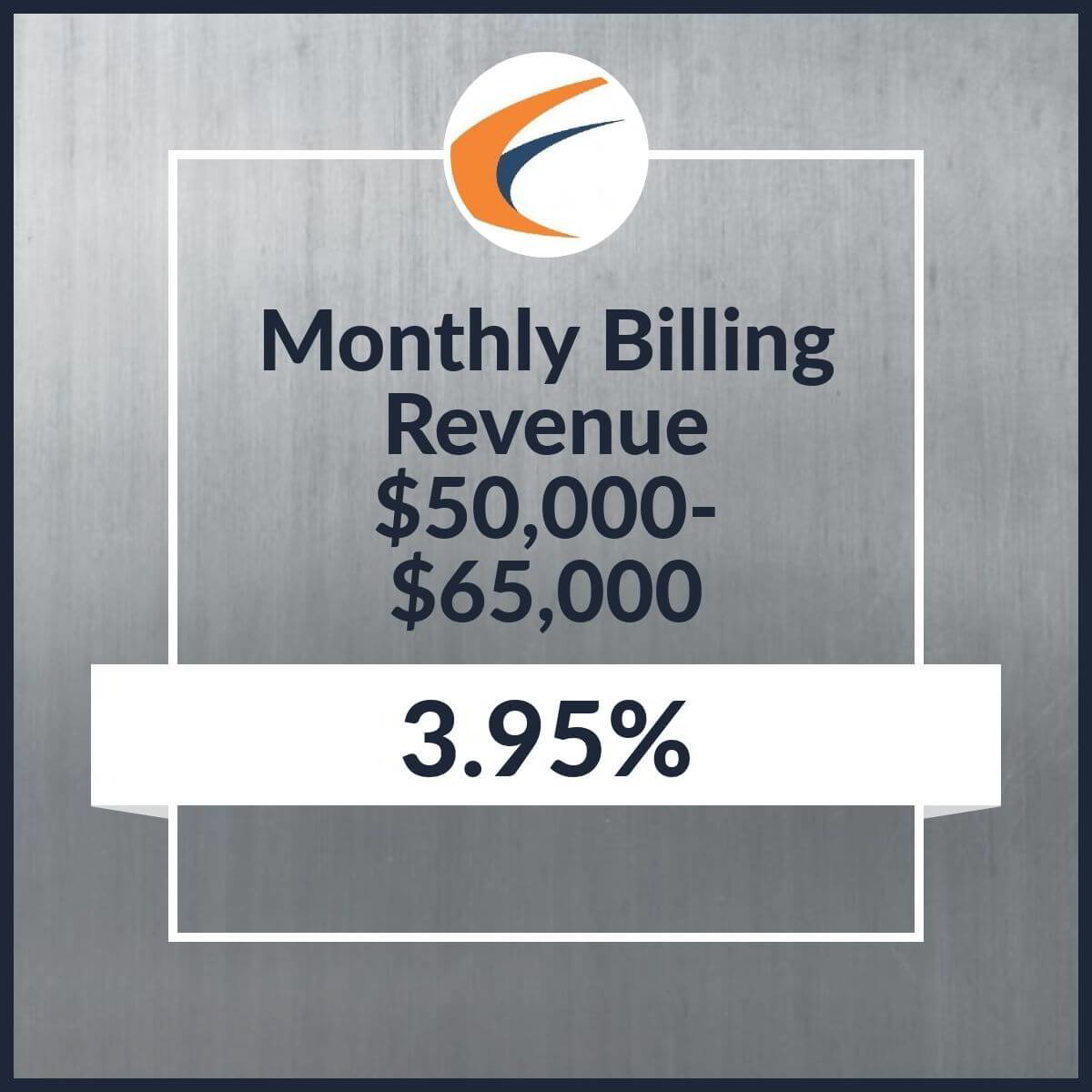 Anaesthetic Billing Pricing
