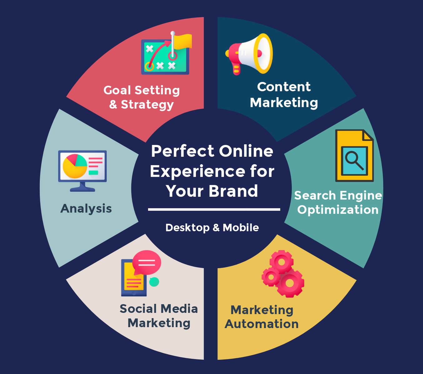Perfect online experience for women business owners