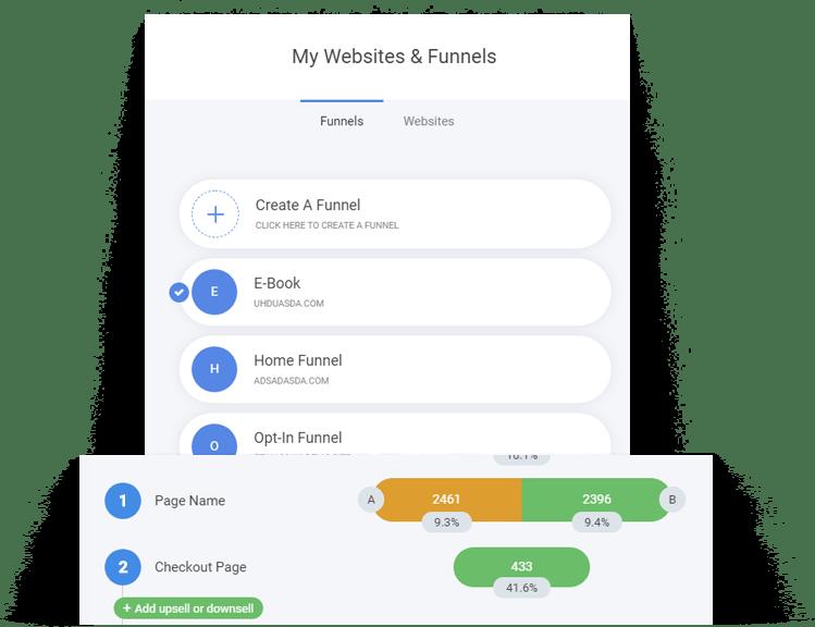 clickfunnels alternatives - simvoly