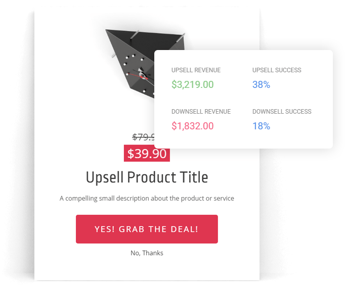 one click upsell and downsell