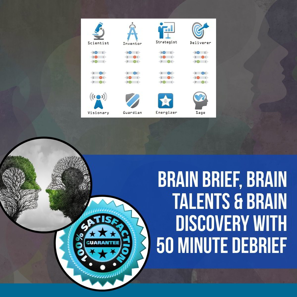 Brain Style Assessment with Video Coaching Debrief FULL