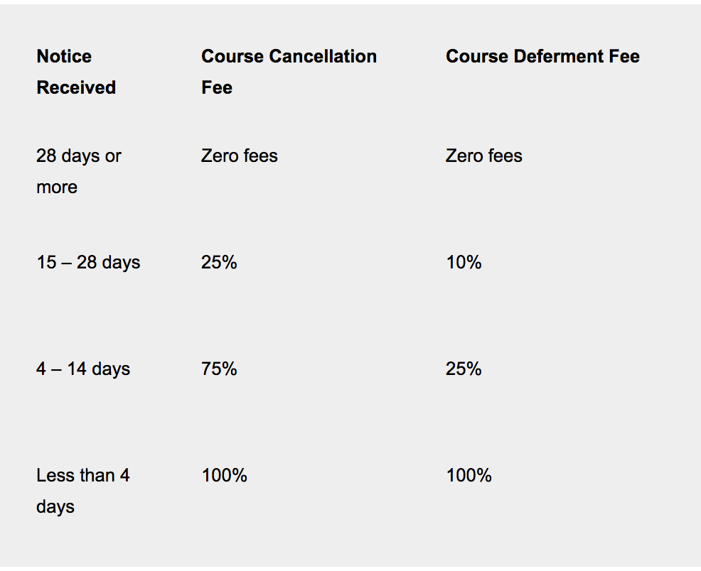 Public Speaking Course Fees