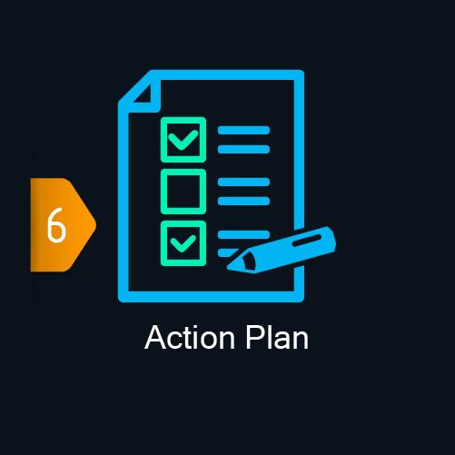 Web Audit Action Plan