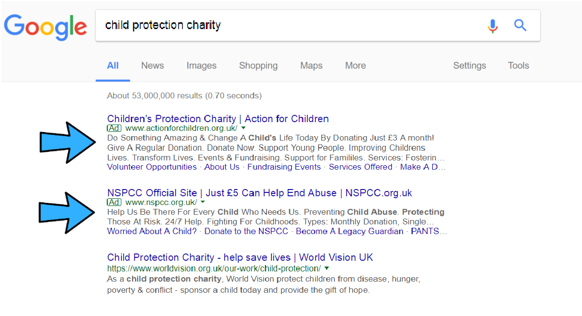 What Is Google Ad Grants For Nonprofits