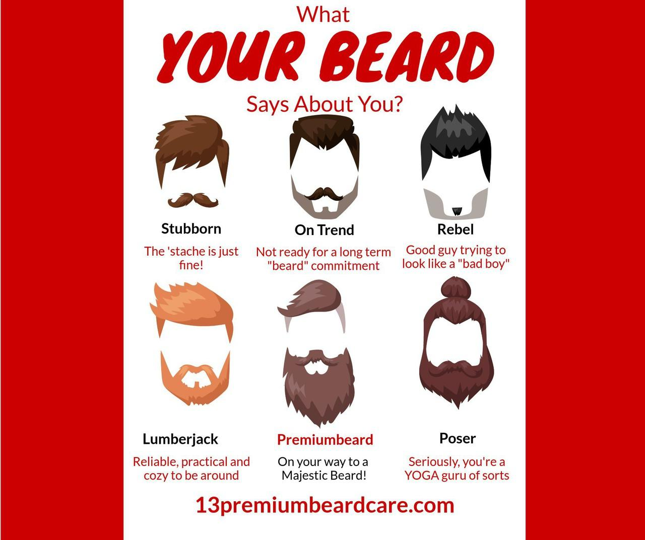 13premiumbeardcare.com What your beard says about you