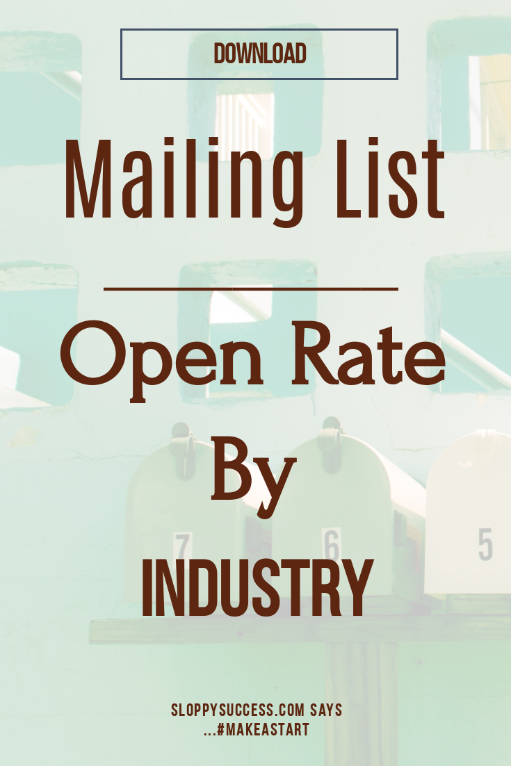 open and click through rates by industry